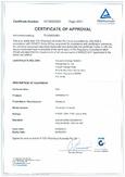 FV-24 TUV Certificate